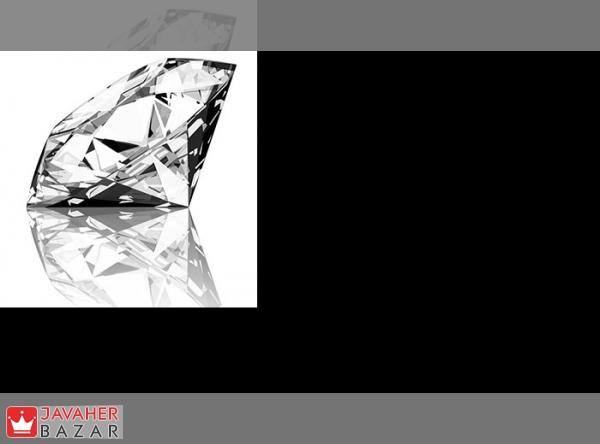پدیده شکست و دو شکستی در گوهر الماس