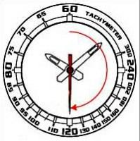 تاچومتر در ساعتهای مچی به چه معناست؟
