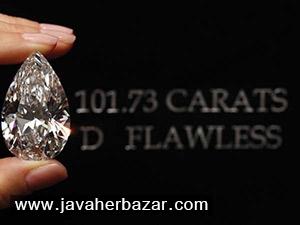 جدید ترین رکورد ثبت شده برای الماس های بی رنگ