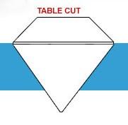 برش Table Cut، یکی از اصلی ترین روشها در برش سنگهای قیمتی