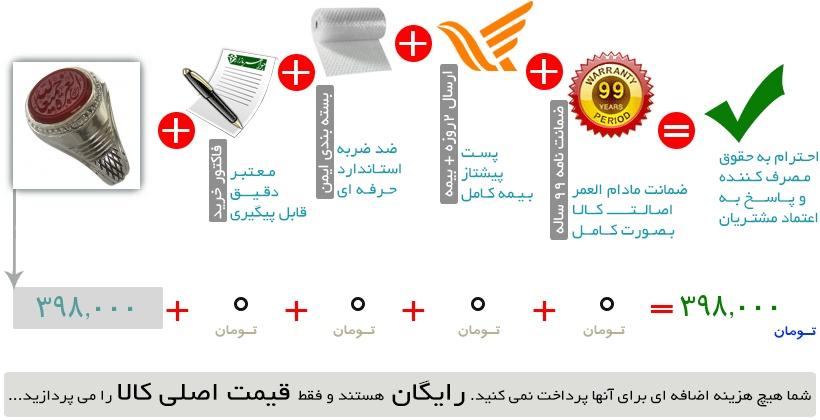 انگشتر عقیق یمنی العزة الله جمیعا مردانه